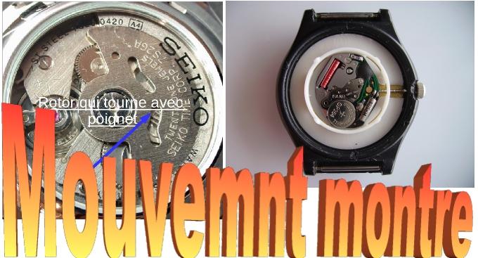 9c8f8edbbc Un mouvement de montre est le moteur d'une horloge qui agit comme la source  d'énergie pour montre et ses fonctions pour fonctionner.